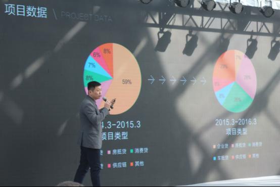 融贝网CEO司书甲介绍了两年来公司的发展状况,首次对外公布了融贝网发展两年来的运营数据