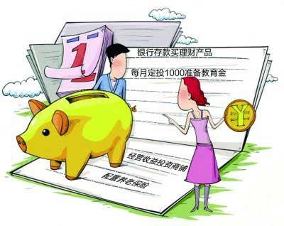 中等收入家庭理财规划方案案例